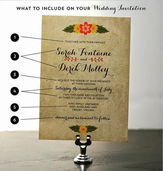 ¿Qué información incluimos en nuestra invitación de boda?